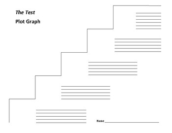 The Test Plot Graph