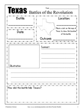 The Texas Revolution - Graphic Organizers