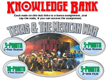 The Texas Revolution & Mexican War Digital Knowledge Bank