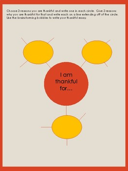 The Thankful Project