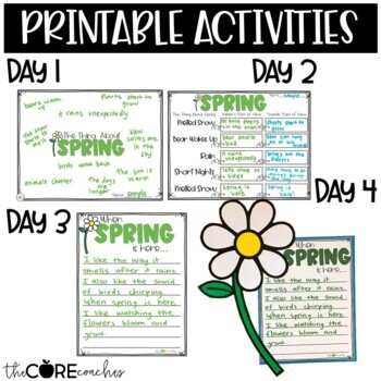 The Thing About Spring Read-Aloud | Distance Learning | for Google Slides