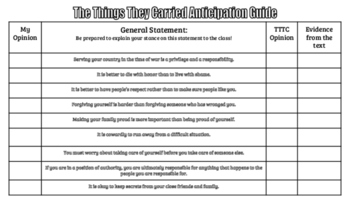The Things They Carried Anticipation Guide and Pre-Reading Questions