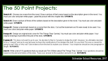 The Things They Carried: The 50 Point Project