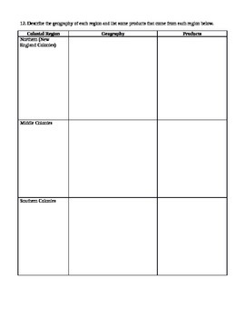 The Thirteen Colonies Review Sheet
