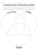 The Thirteen Colonies - Triple Venn Diagram