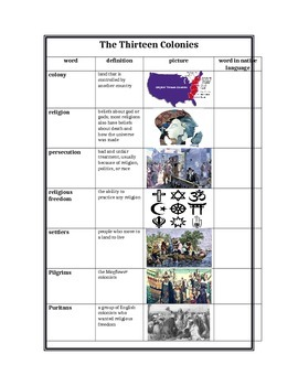 The Thirteen Colonies Vocabulary