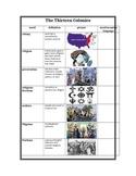 The Thirteen Colonies Vocabulary