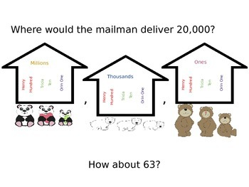 The Three Bears- A Place Value Story