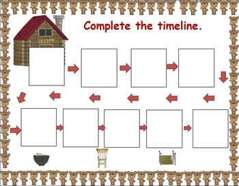 """The Three Bears """"Write the Room"""", Retelling and Story Elements"""