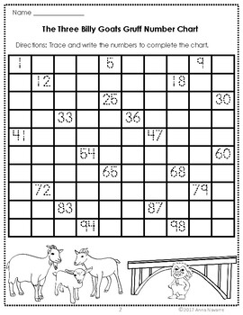 The Three Billy Goats Gruff Math Practice Pages