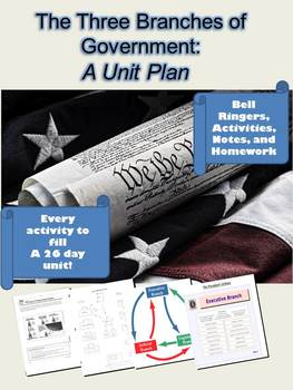 The Three Branches of Government: A Unit Plan