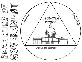 The Three Branches of Government ~ Interactive Notebook Templates