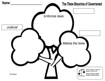 The Three Branches of Government Mini Anchor Chart