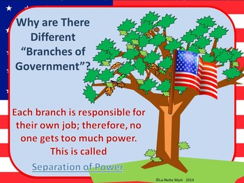The Three Branches of Government PowerPoint