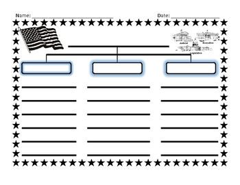 the three branches of government prewrite graphic organizer by learning 4less. Black Bedroom Furniture Sets. Home Design Ideas
