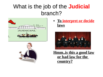 The Three Branches of Government and their functions made simple