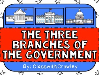 The Three Branches of the Government