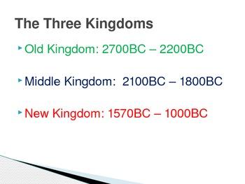 The Three Kingdoms of Ancient Egypt