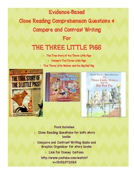 The Three Little Pig Close Reading and Compare and Contrast Writing