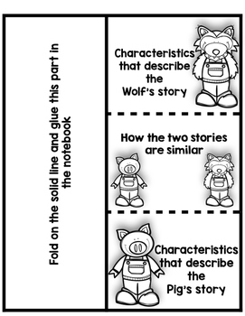 The Three Little Pigs Compare and Contrast Activity