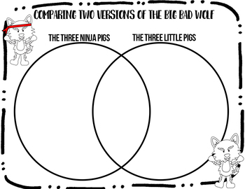 The Three Little Pigs- Comparing Three Versions of a Similar Tale