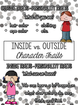 The Three Little Pigs - Inside vs. Outside Character Traits