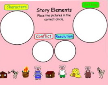 The Three Little Pigs Smartboard Activity