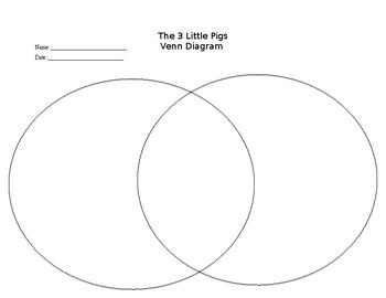 The Three Little Pigs Venn Diagram