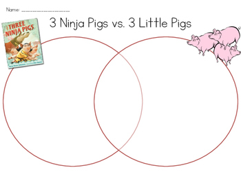 The Three Ninja Pigs Mini-Unit