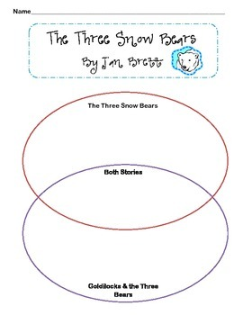 The Three Snow Bears Venn Diagram