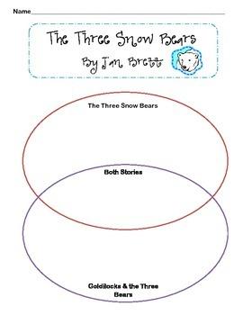 The Three Snow Bears Venn Diagram