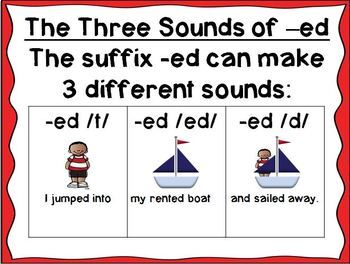 Suffix Ed By Emily Gibbons The Literacy Nest Teachers