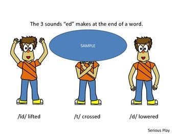 "The Three Sounds of ""ed"""
