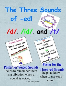 The Three Sounds of -ed! (/d/, /id/ and /t/) Posters
