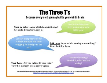 The Three T's to Helping Parents Build Communication