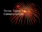 The Three Types of Communication
