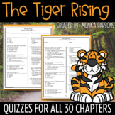 The Tiger Rising Book Quizzes for All 30 Chapters