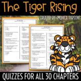 Tiger Rising Novel Study - Print and Digital