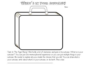 The Tiger Rising Suitcase Activity