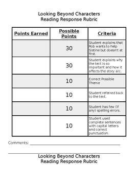 The Tiger Rising by Kate DiCamillo Reading Response Passage Character Rubric