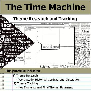 The Time Machine - Theme Tracking Notes Etymology & Context Research