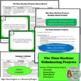 The Time Machine Activity Bundle (H.G. Wells) - PDF