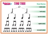 The Time Tree
