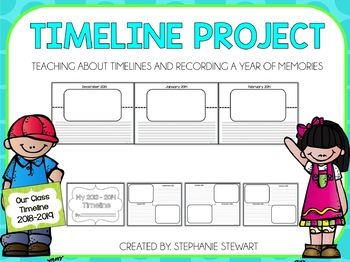 timeline of project