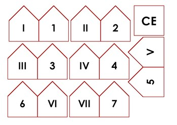 The Timeline of Roman Numerals