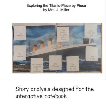 The Titanic: A Comprehensive Unit