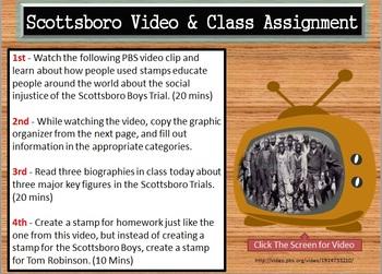 scottsboro trial and to kill a mockingbird