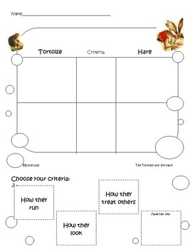 The Tortoise and the Hare Compare and Contrast with Criteria Activity