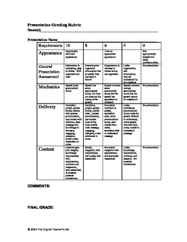 The Tragedy of Julius Caesar Projects, Presentations and Rubrics