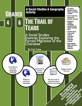 The Trail of Tears: (1838-1839) SmartBoard & Student Sheet Activity Pack